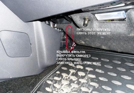 Расположение крышки салонного фильтра Ford Focus 3