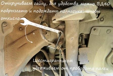 Откручиваем верхний болт на стойках стабилизатора Mazda 3
