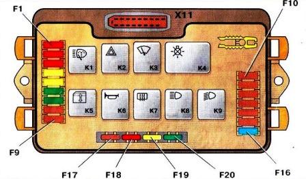 Монтажный блок предохранителей ВАЗ 2113, 2114, 2115