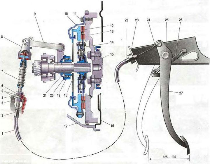 Замена сцепления на ВАЗ 2113, 2114, 2115 пошаговая инструкция