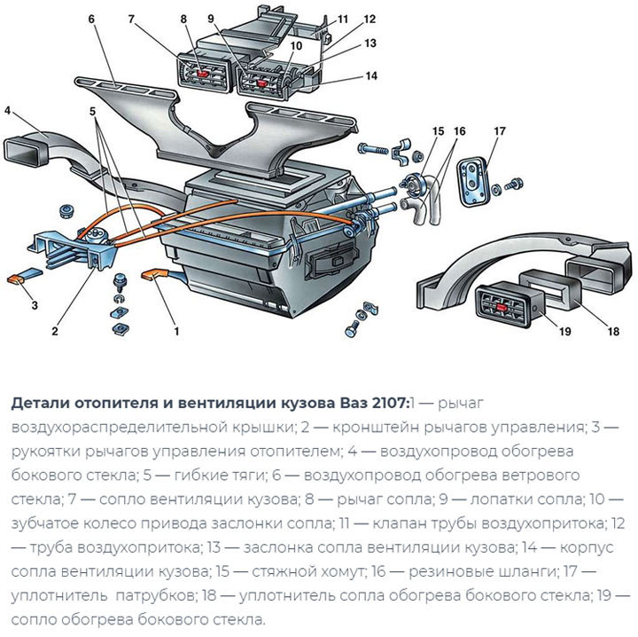Замена радиатора печки своими руками в ВАЗ 2107
