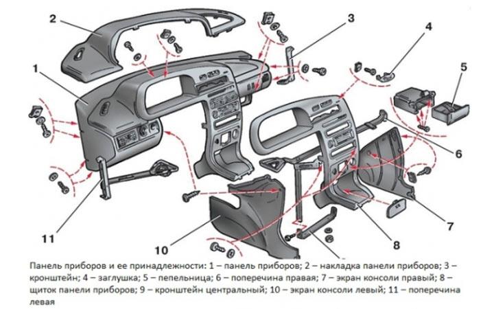 Как снять приборную панель на ВАЗ 2113, 2114, 2115