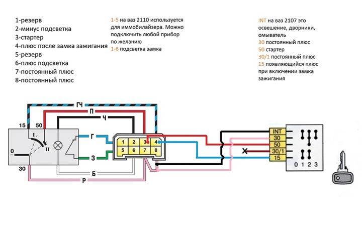 Как заменить замок зажигания в автомобиле ВАЗ 2110, 2111, 2112 своими руками фото, видео