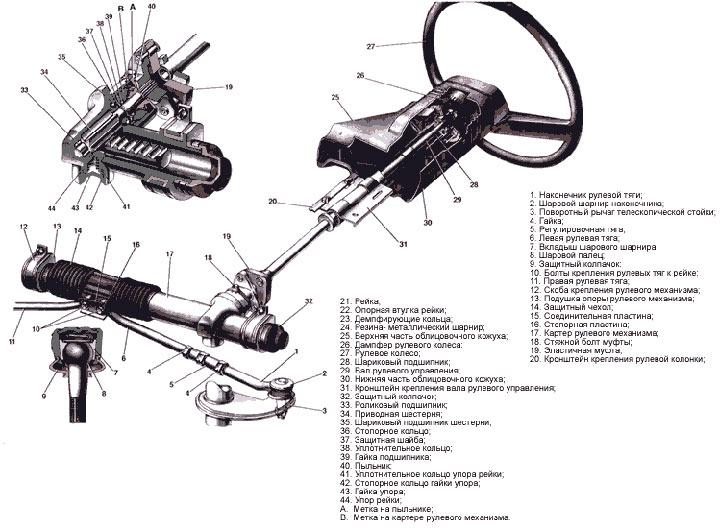 Замена рулевой рейки своими руками на ВАЗ 2113, 2114, 2115