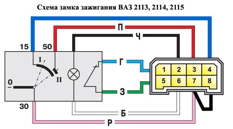 Схема замка зажигания ВАЗ 2113, 2114, 2115