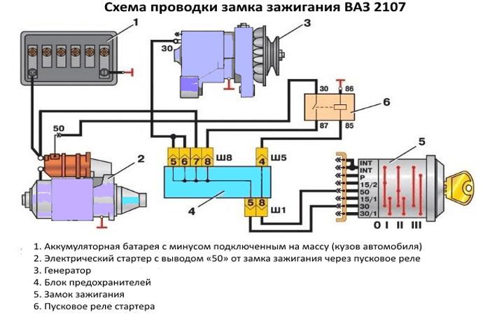 Схема системы зажигания на ВАЗ 2107 ремонт авто своими руками