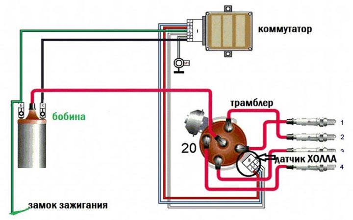 Как установить зажигание на ВАЗ 2107