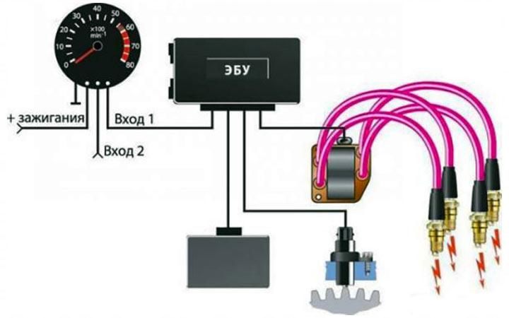 Схема установки зажигания на ВАЗ 2107