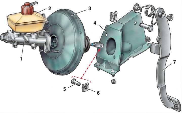 Устройство вакуумного усилителя ВАЗ 2110, 2111, 2112