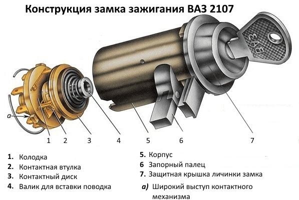Конструкция замка зажигания ВАЗ 2107