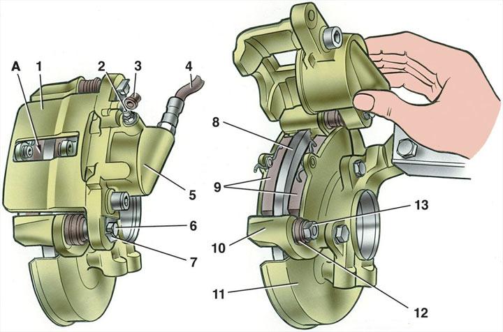 Устройство передних тормозов на автомобилях ВАЗ 2113, 2114, 2115