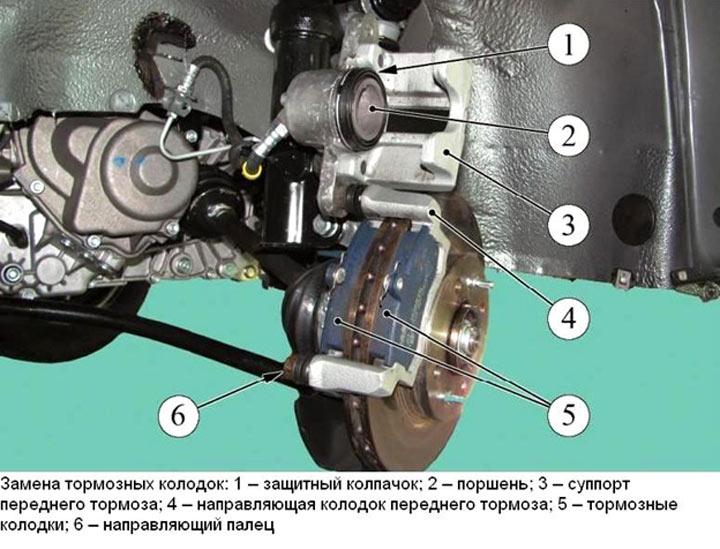 Схема монтажа передних тормозных колодок Лада Гранта