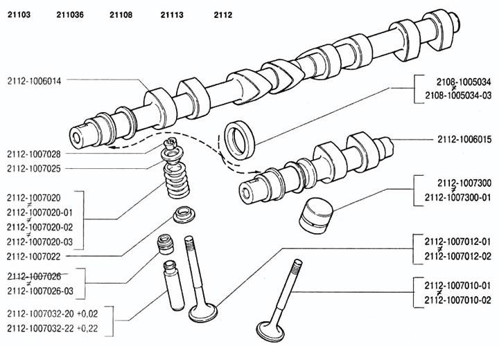 Гидрокомпенсаторы на ВАЗ 2110, 2111, 2112 - замена своими руками