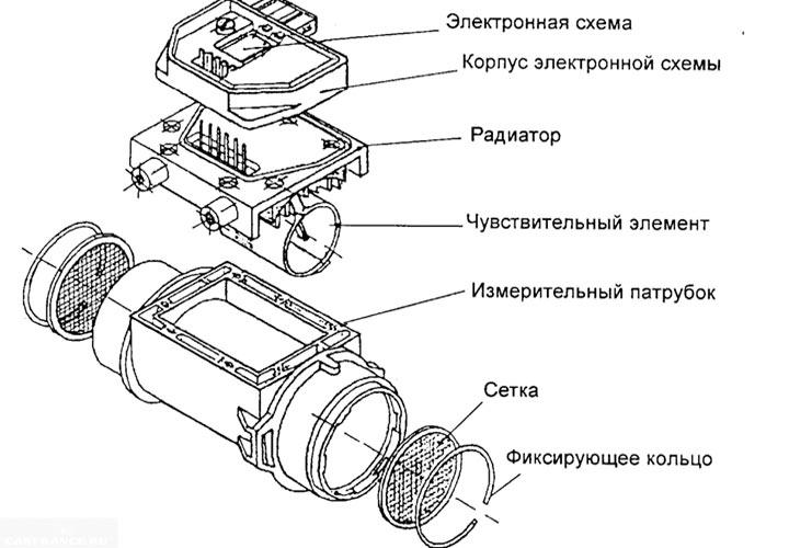 Схема ДМРВ ВАЗ 2113, 2114, 2115 и проверка мультиметром