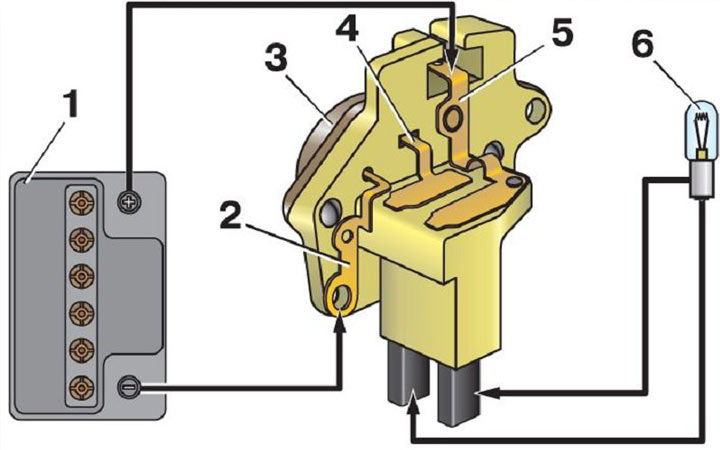 Ремонт Ваз 2107 своими руками - замена щеток генератора