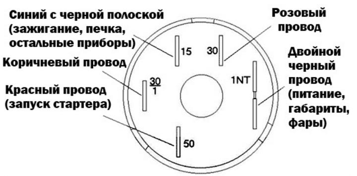Схема подключения контактной группы замка зажигания ВАЗ 2106