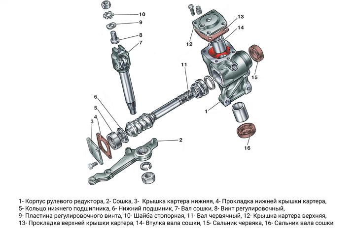 Замена рулевого редуктора ВАЗ 2107