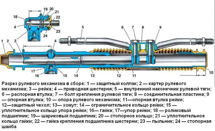 Ремонт и замена рулевой рейки ВАЗ 2108, 2109 своими руками - пошаговая инструкция