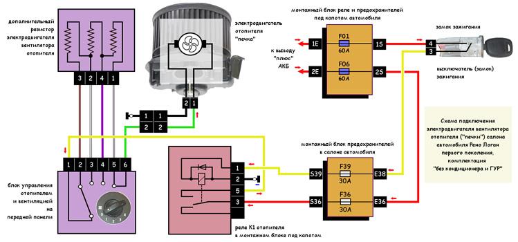 Схема системы отопления Renault Logan