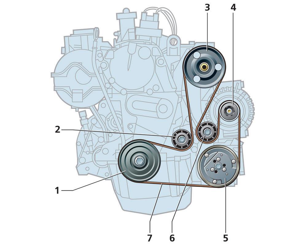 Ремень генератора Renault Logan - замена своими руками