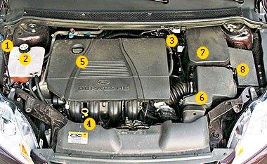 ford s-max 2008 блок предохранителей дизель